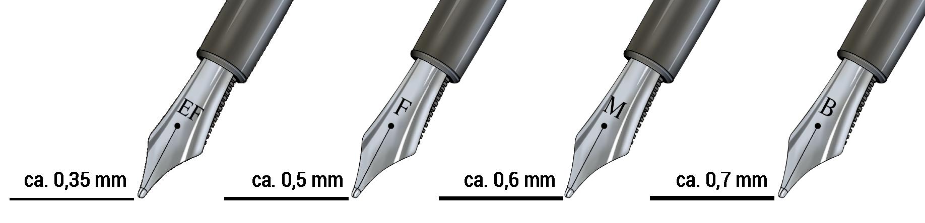 Füllhalter-Feder Strichstärke 0,35 mm, 0,5 mm, 0,6 mm und 0,7 mm
